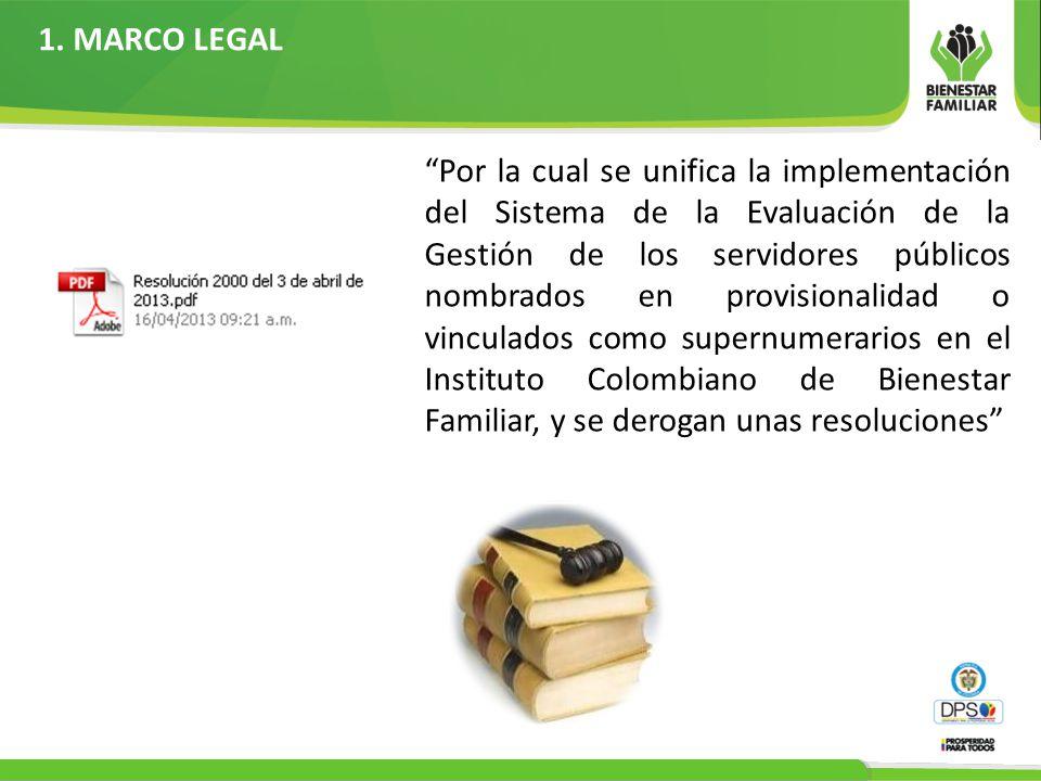 1. MARCO LEGAL Por la cual se unifica la implementación del Sistema de la Evaluación de la Gestión de los servidores públicos nombrados en provisional