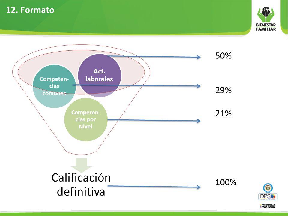 12.Formato Calificación definitiva Competen- cias por Nivel Competen- cias comunes Act.