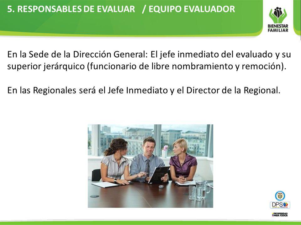 5. RESPONSABLES DE EVALUAR / EQUIPO EVALUADOR En la Sede de la Dirección General: El jefe inmediato del evaluado y su superior jerárquico (funcionario