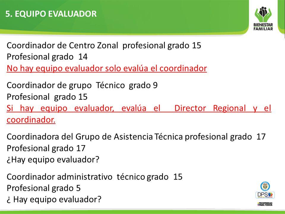 5. EQUIPO EVALUADOR Coordinador de Centro Zonal profesional grado 15 Profesional grado 14 No hay equipo evaluador solo evalúa el coordinador Coordinad