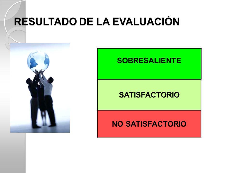 RESULTADO DE LA EVALUACIÓN SOBRESALIENTE SATISFACTORIO NO SATISFACTORIO