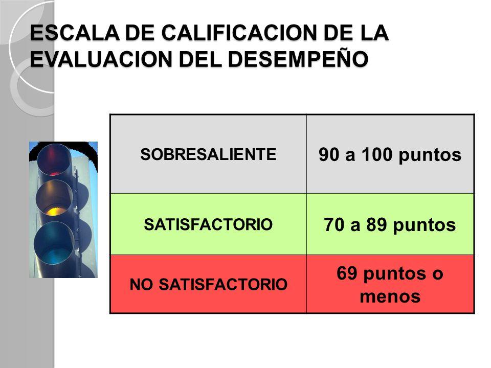 ESCALA DE CALIFICACION DE LA EVALUACION DEL DESEMPEÑO SOBRESALIENTE 90 a 100 puntos SATISFACTORIO 70 a 89 puntos NO SATISFACTORIO 69 puntos o menos