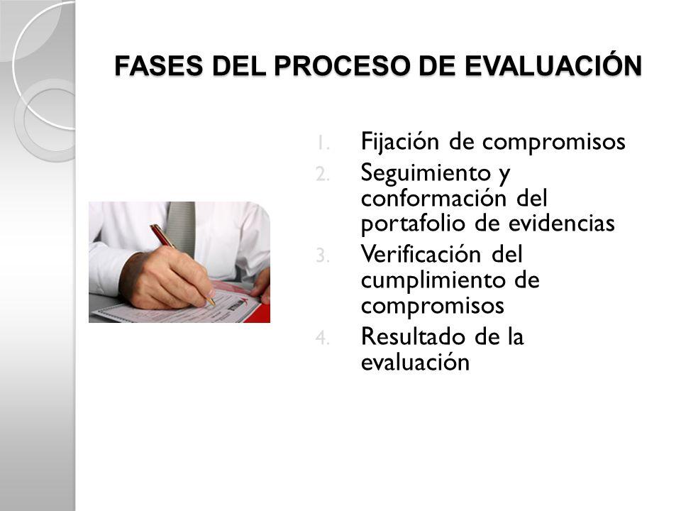 FASES DEL PROCESO DE EVALUACIÓN 1. Fijación de compromisos 2. Seguimiento y conformación del portafolio de evidencias 3. Verificación del cumplimiento