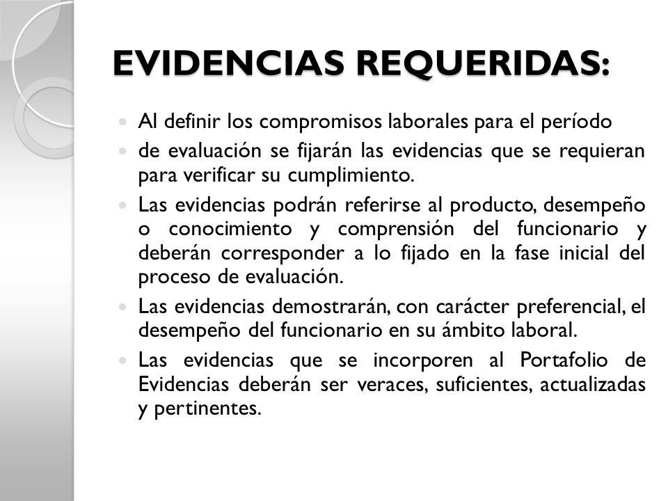 EVIDENCIAS REQUERIDAS: Al definir los compromisos laborales para el período de evaluación se fijarán las evidencias que se requieran para verificar su