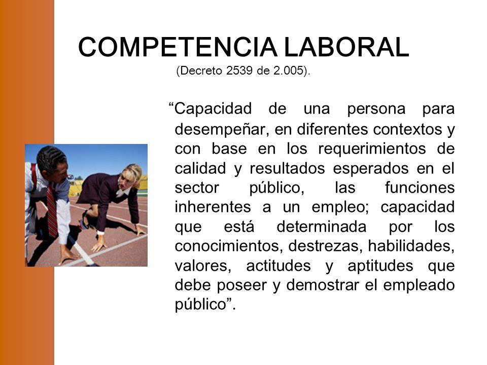 COMPETENCIA LABORAL (Decreto 2539 de 2.005). Capacidad de una persona para desempeñar, en diferentes contextos y con base en los requerimientos de cal