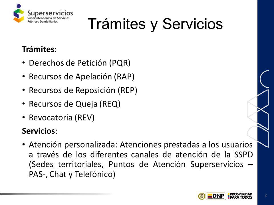 2 Trámites y Servicios Trámites: Derechos de Petición (PQR) Recursos de Apelación (RAP) Recursos de Reposición (REP) Recursos de Queja (REQ) Revocator