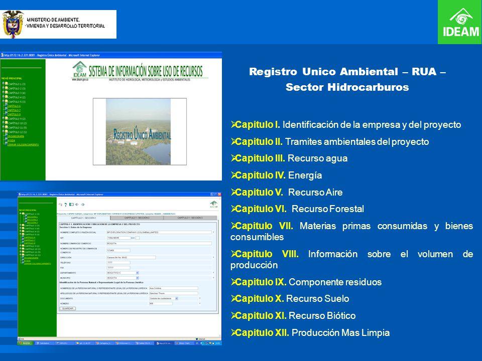 Capitulo I. Identificación de la empresa y del proyecto Capitulo II. Tramites ambientales del proyecto Capitulo III. Recurso agua Capitulo IV. Energía