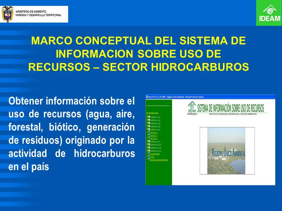 MARCO CONCEPTUAL DEL SISTEMA DE INFORMACION SOBRE USO DE RECURSOS – SECTOR HIDROCARBUROS Obtener información sobre el uso de recursos (agua, aire, for