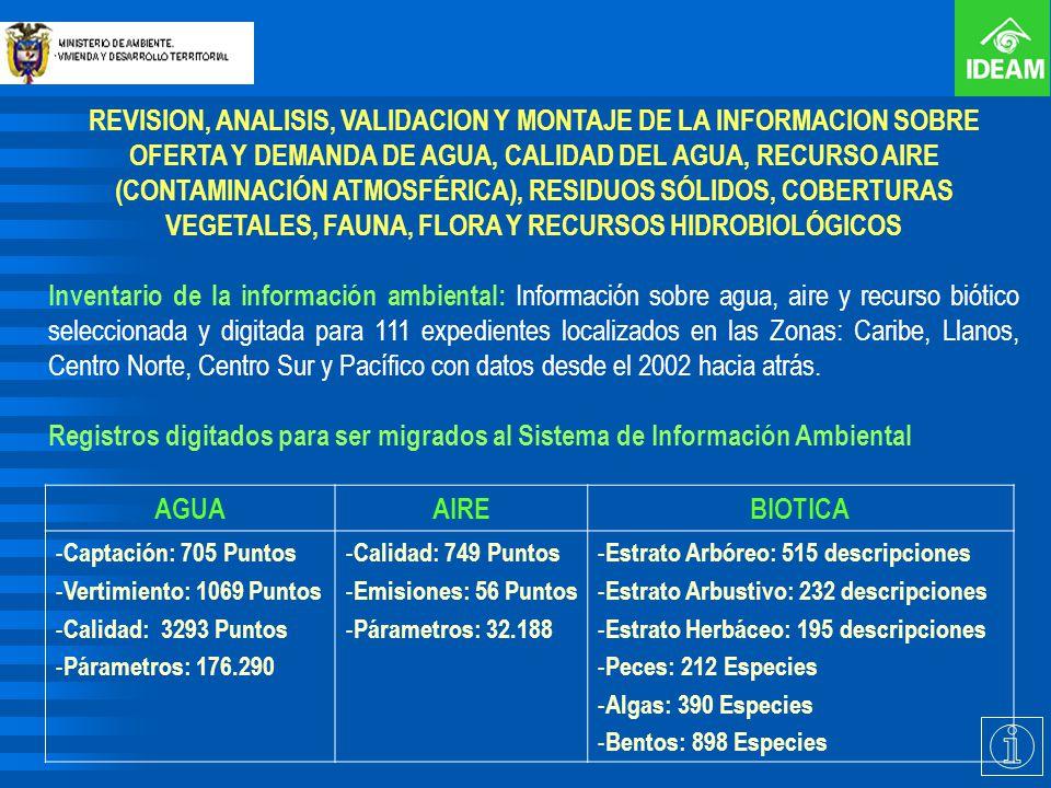 REVISION, ANALISIS, VALIDACION Y MONTAJE DE LA INFORMACION SOBRE OFERTA Y DEMANDA DE AGUA, CALIDAD DEL AGUA, RECURSO AIRE (CONTAMINACIÓN ATMOSFÉRICA),
