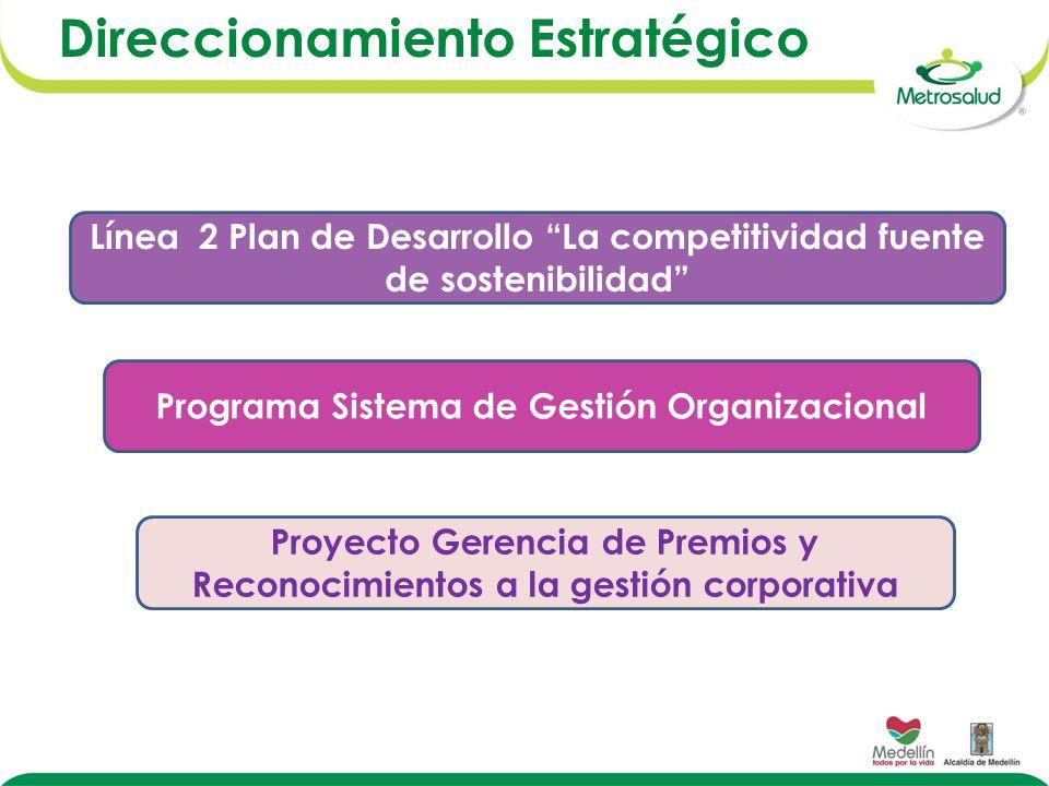 Direccionamiento Estratégico Programa Sistema de Gestión Organizacional Línea 2 Plan de Desarrollo La competitividad fuente de sostenibilidad Proyecto Gerencia de Premios y Reconocimientos a la gestión corporativa