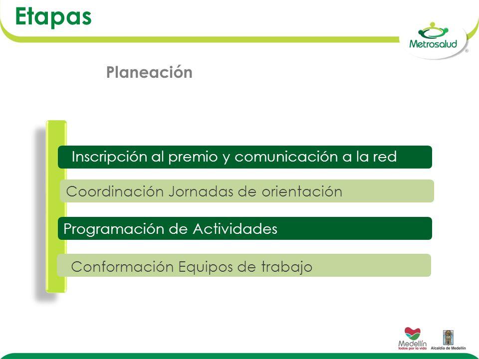 Coordinación Jornadas de orientación Programación de Actividades Inscripción al premio y comunicación a la red Etapas Conformación Equipos de trabajo Planeación