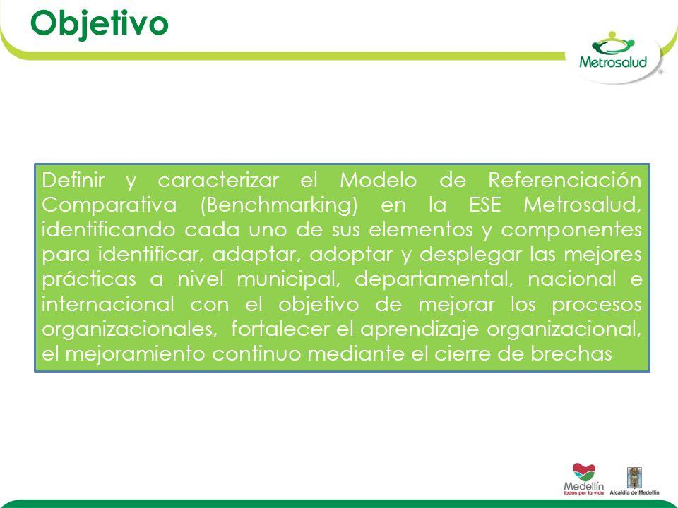 Objetivo Definir y caracterizar el Modelo de Referenciación Comparativa (Benchmarking) en la ESE Metrosalud, identificando cada uno de sus elementos y