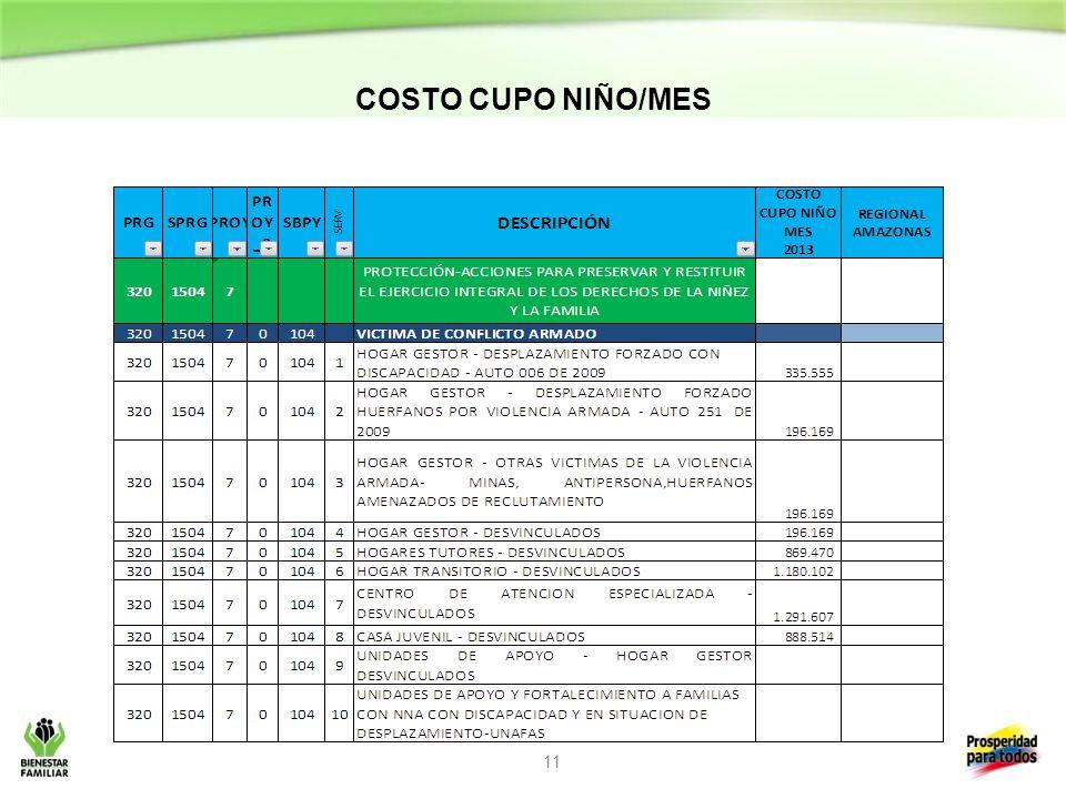 COSTO CUPO NIÑO/MES 11