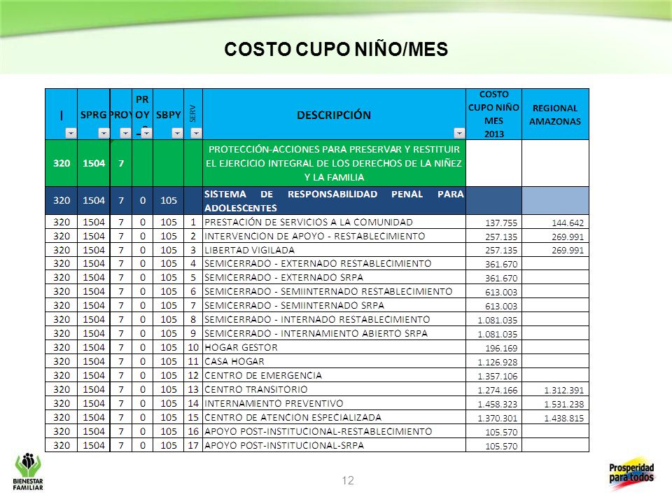 COSTO CUPO NIÑO/MES 12