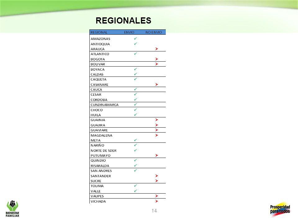 REGIONALES 14