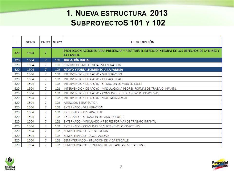 3 1. N UEVA ESTRUCTURA 2013 S UBPROYECTO S 101 Y 102