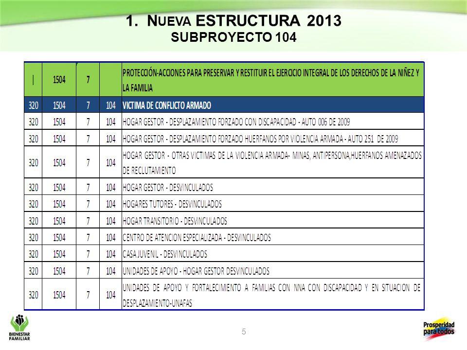 1. N UEVA ESTRUCTURA 2013 SUBPROYECTO 104 5