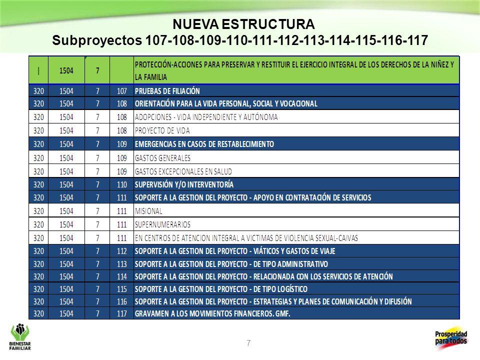 7 NUEVA ESTRUCTURA Subproyectos 107-108-109-110-111-112-113-114-115-116-117