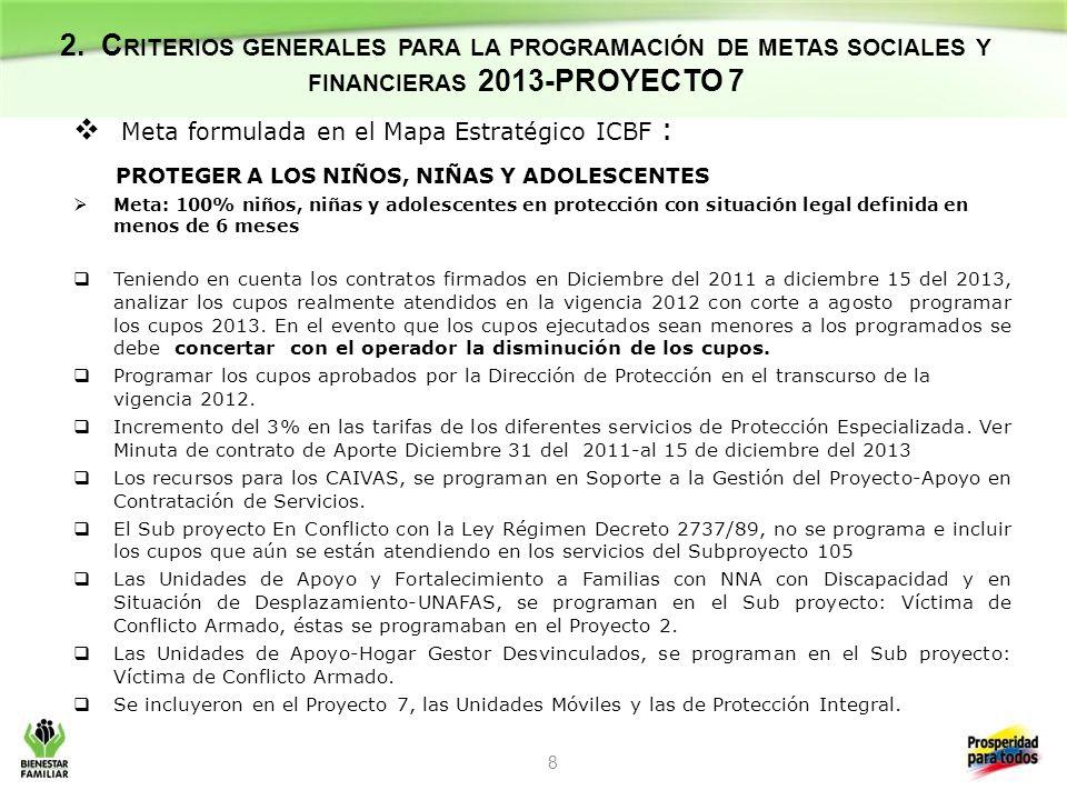 2. C RITERIOS GENERALES PARA LA PROGRAMACIÓN DE METAS SOCIALES Y FINANCIERAS 2013-PROYECTO 7 Meta formulada en el Mapa Estratégico ICBF : PROTEGER A L