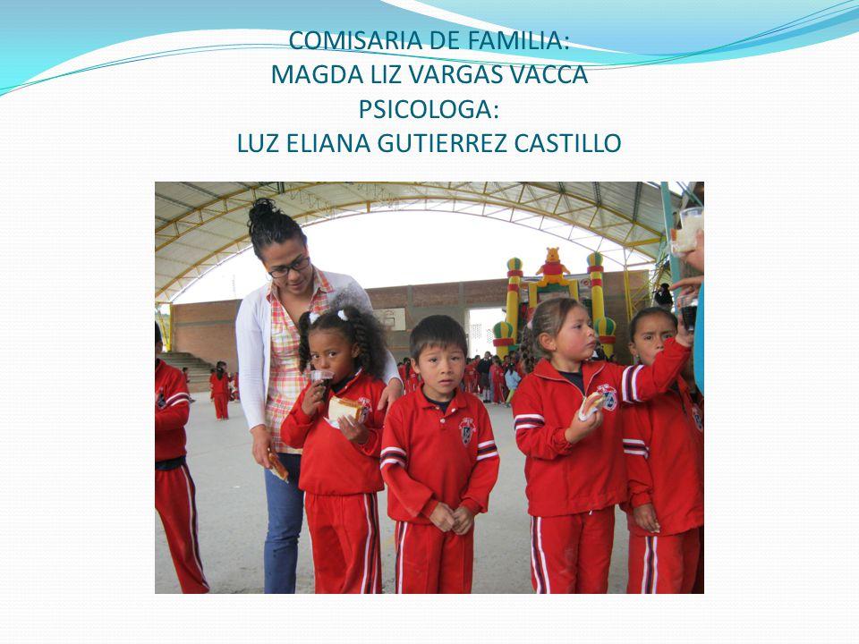 COMISARIA DE FAMILIA: MAGDA LIZ VARGAS VACCA PSICOLOGA: LUZ ELIANA GUTIERREZ CASTILLO