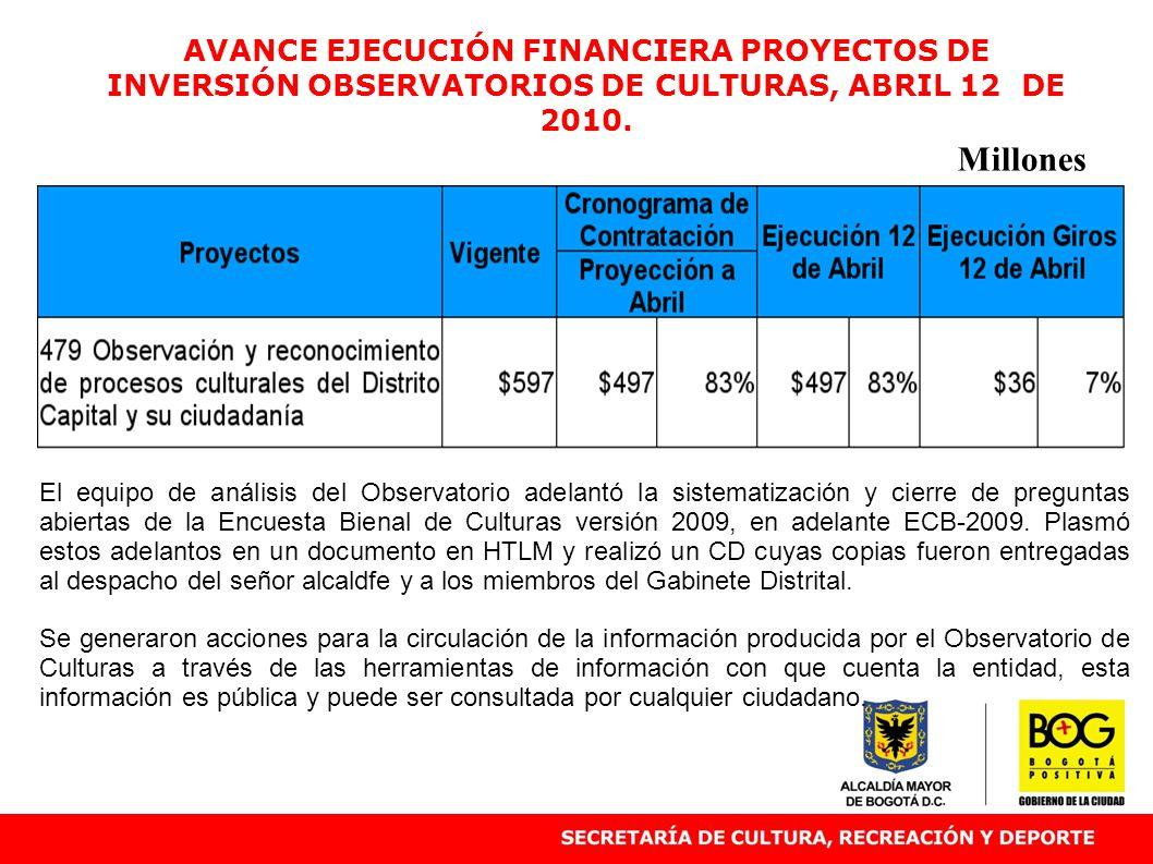 AVANCE EJECUCIÓN FINANCIERA PROYECTOS DE INVERSIÓN OBSERVATORIOS DE CULTURAS, ABRIL 12 DE 2010.