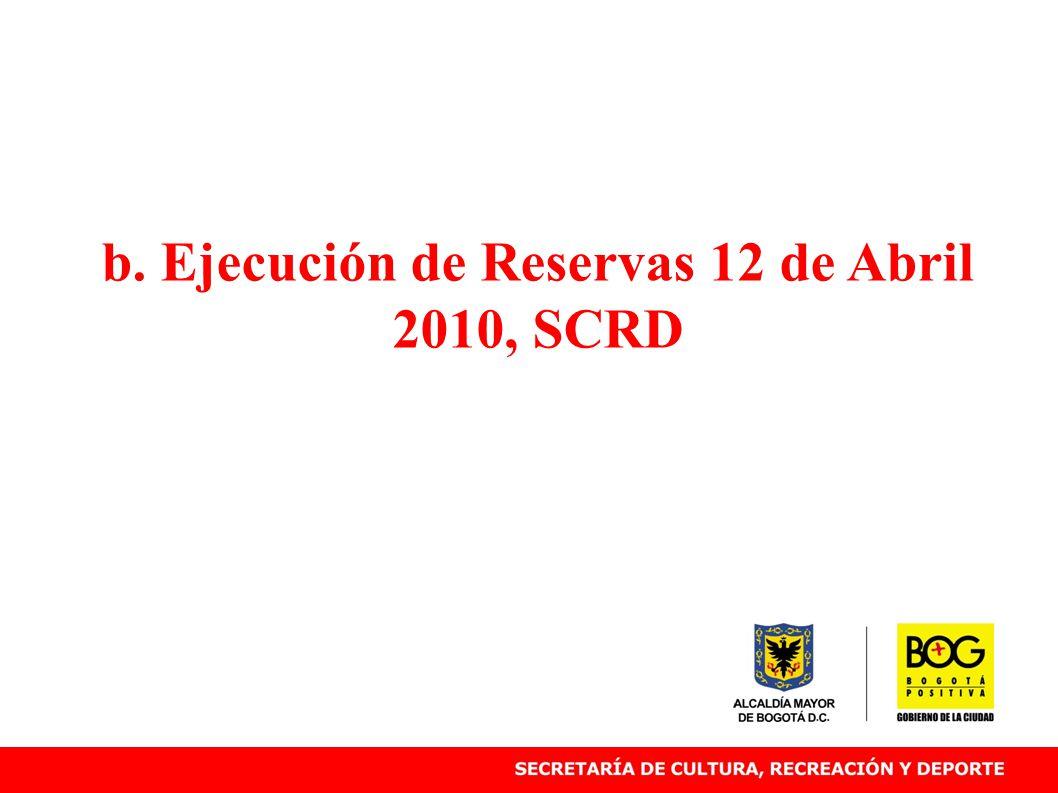 b. Ejecución de Reservas 12 de Abril 2010, SCRD