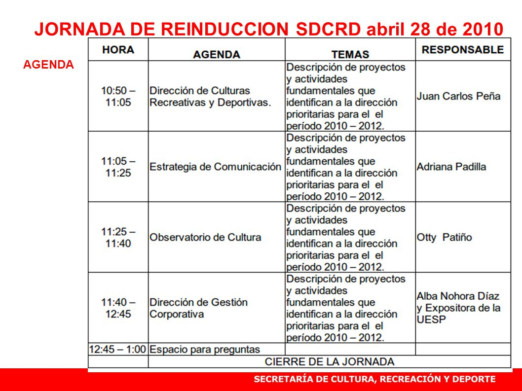 JORNADA DE REINDUCCION SDCRD abril 28 de 2010 AGENDA