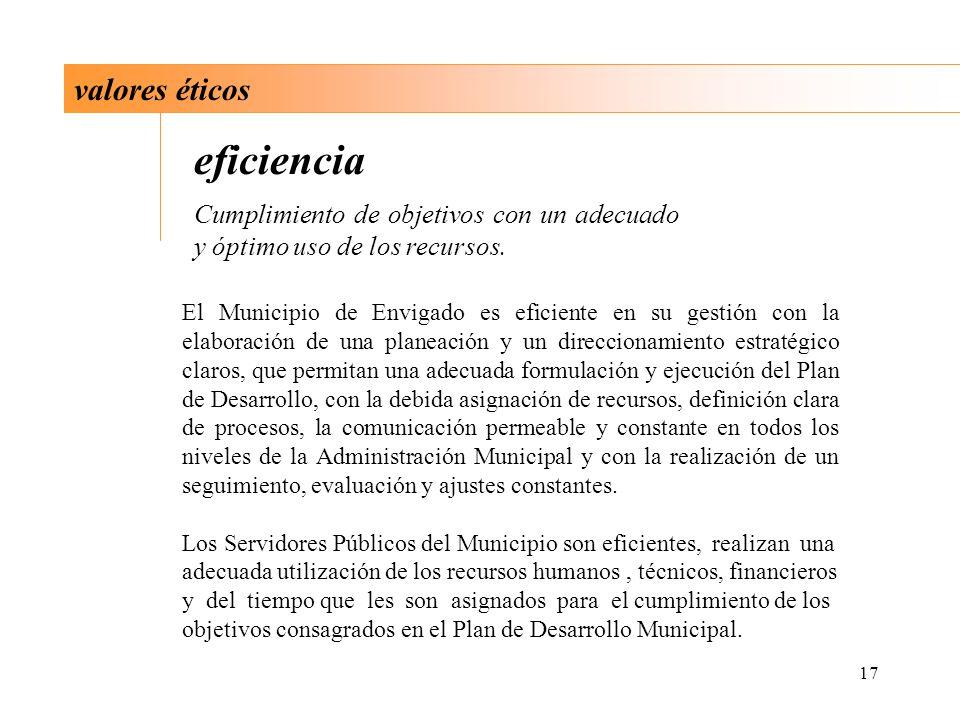 17 valores éticos eficiencia El Municipio de Envigado es eficiente en su gestión con la elaboración de una planeación y un direccionamiento estratégic