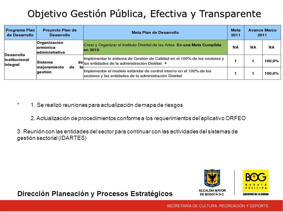 Objetivo Gestión Pública, Efectiva y Transparente Dirección Planeación y Procesos Estratégicos * 1.