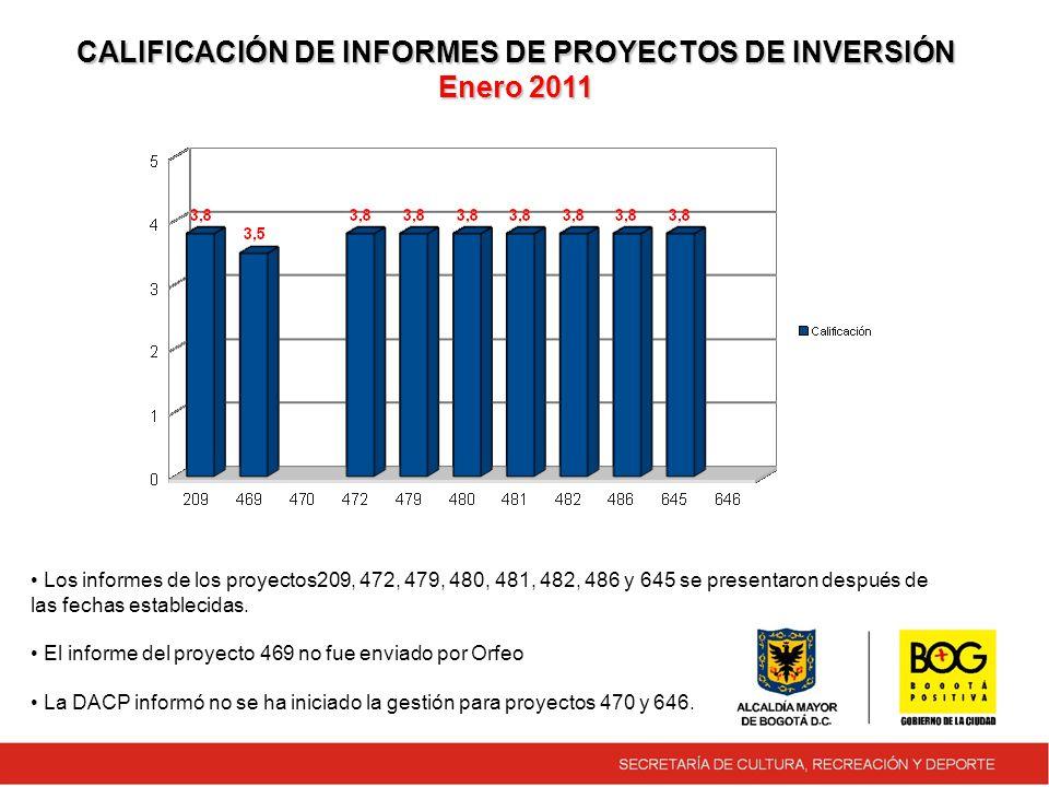 CALIFICACIÓN DE INFORMES DE PROYECTOS DE INVERSIÓN Enero 2011 Los informes de los proyectos209, 472, 479, 480, 481, 482, 486 y 645 se presentaron después de las fechas establecidas.