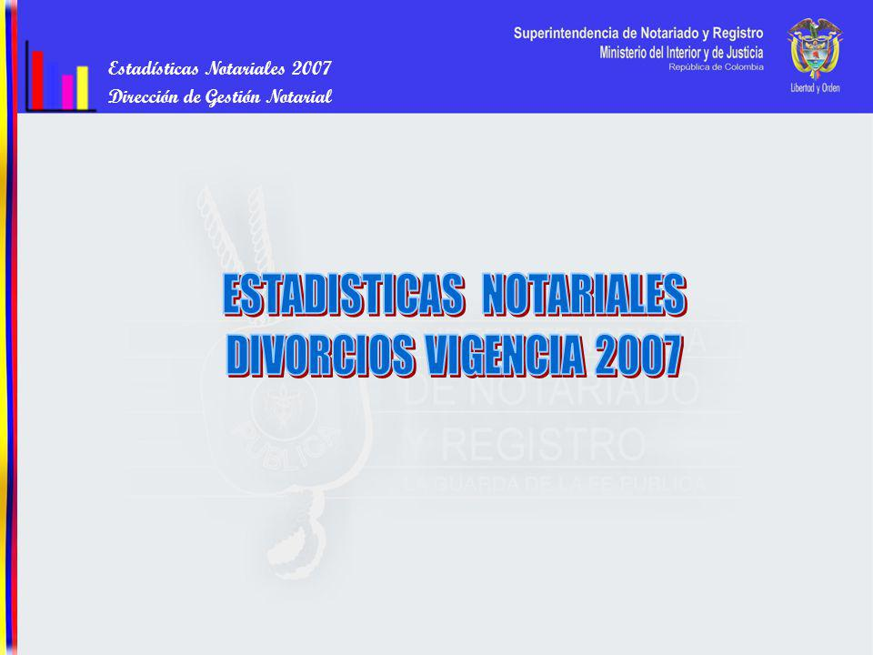 Estadísticas Notariales 2007 Dirección de Gestión Notarial