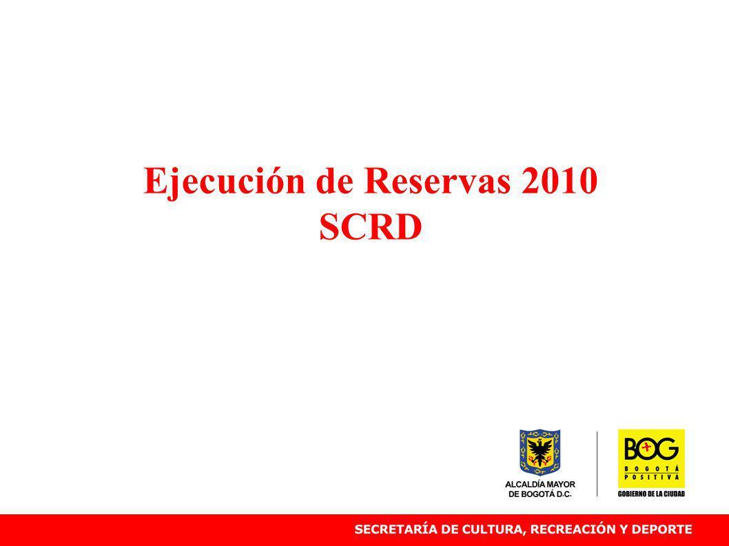 Ejecución de Reservas 2010 SCRD