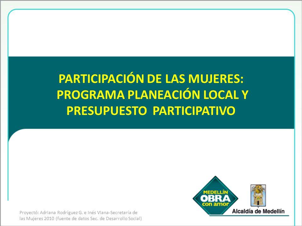 PARTICIPACIÓN DE LAS MUJERES: PROGRAMA PLANEACIÓN LOCAL Y PRESUPUESTO PARTICIPATIVO Proyectó: Adriana Rodríguez G.