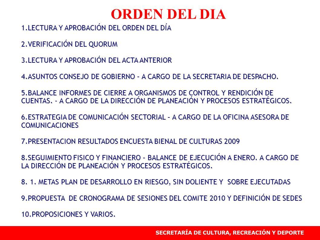 ORDEN DEL DIA 1.LECTURA Y APROBACIÓN DEL ORDEN DEL DÍA 2.VERIFICACIÓN DEL QUORUM 3.LECTURA Y APROBACIÓN DEL ACTA ANTERIOR 4.ASUNTOS CONSEJO DE GOBIERN
