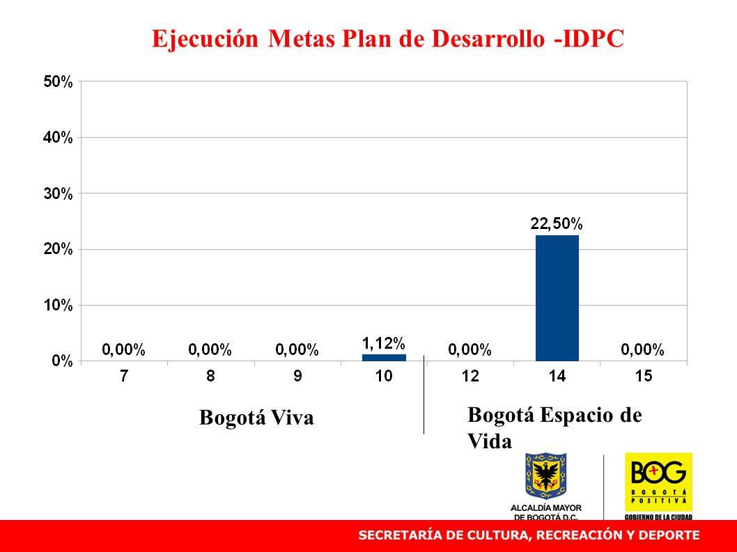 Ejecución Metas Plan de Desarrollo -IDPC Bogotá Viva Bogotá Espacio de Vida