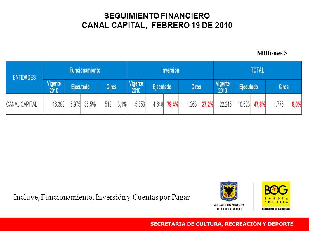 Incluye, Funcionamiento, Inversión y Cuentas por Pagar Millones $ SEGUIMIENTO FINANCIERO CANAL CAPITAL, FEBRERO 19 DE 2010