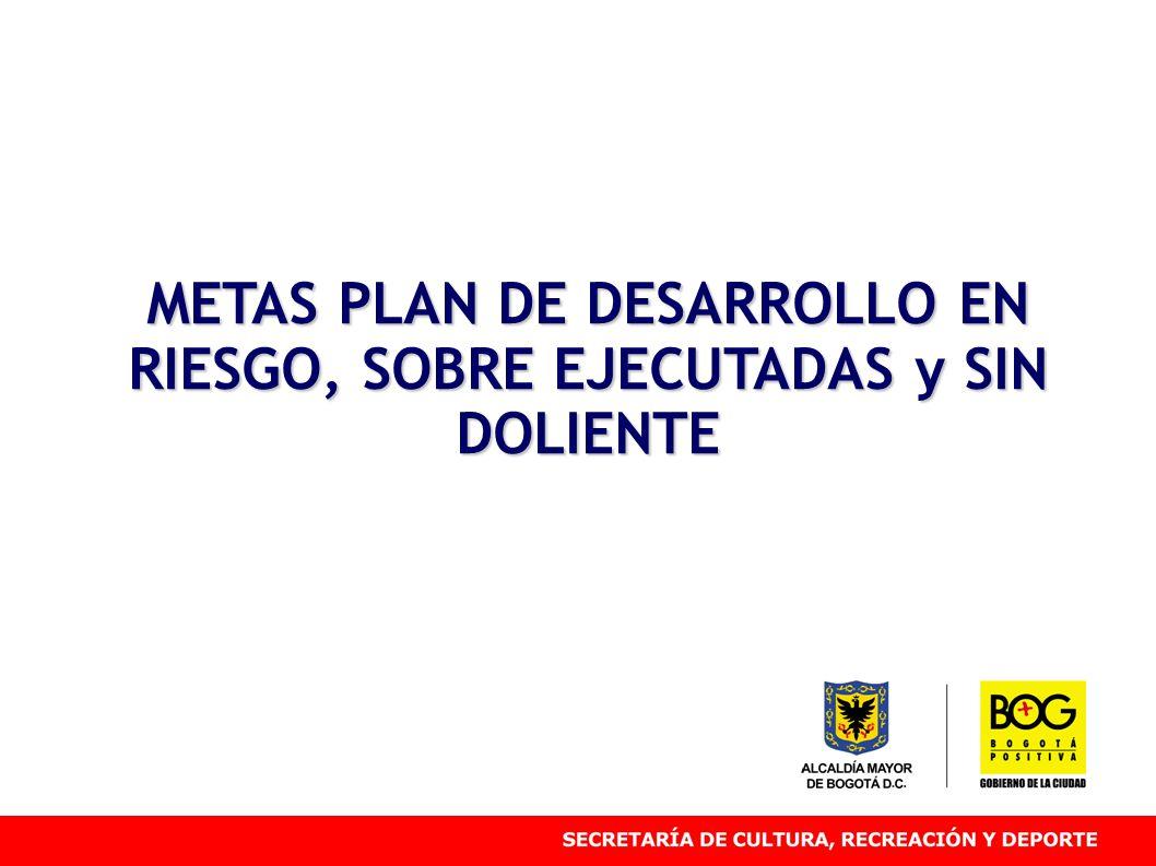 METAS PLAN DE DESARROLLO EN RIESGO, SOBRE EJECUTADAS y SIN DOLIENTE