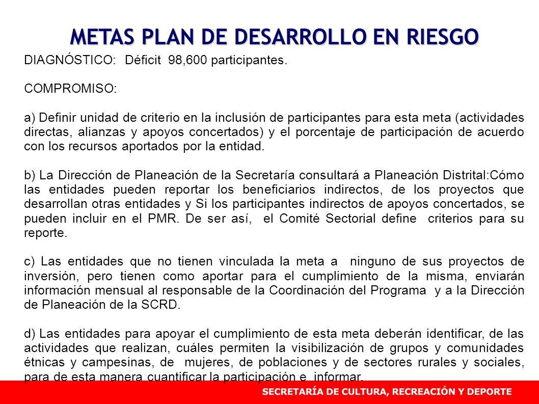 METAS PLAN DE DESARROLLO EN RIESGO DIAGNÓSTICO: Déficit 98,600 participantes. COMPROMISO: a) Definir unidad de criterio en la inclusión de participant