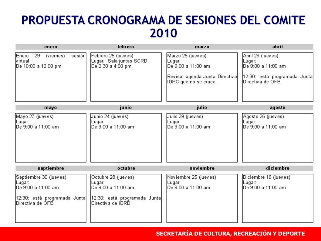 PROPUESTA CRONOGRAMA DE SESIONES DEL COMITE 2010