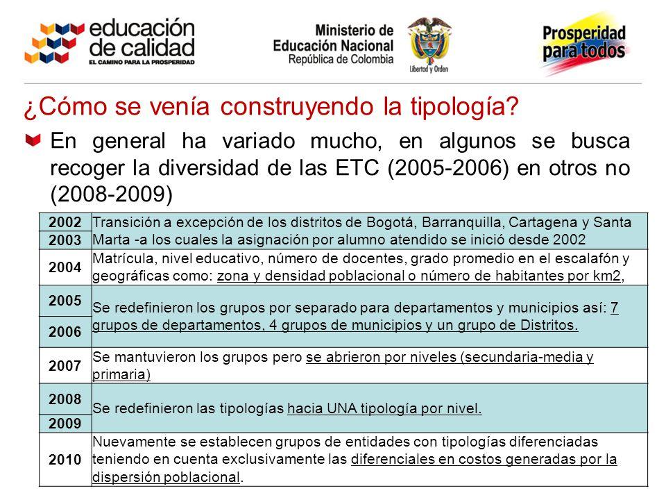 ¿Cómo se venía construyendo la tipología? En general ha variado mucho, en algunos se busca recoger la diversidad de las ETC (2005-2006) en otros no (2