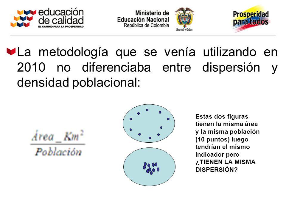 La metodología que se venía utilizando en 2010 no diferenciaba entre dispersión y densidad poblacional: Estas dos figuras tienen la misma área y la mi