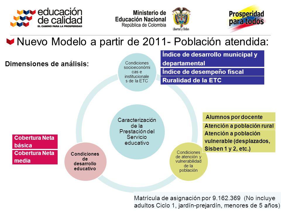 Nuevo Modelo a partir de 2011- Población atendida: Caracterización de la Prestación del Servicio educativo Condiciones socioeconómi cas e instituciona