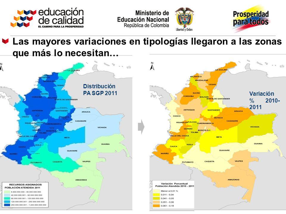 27 Distribución PA SGP 2010 Variación % 2010- 2011 Distribución PA SGP 2011 Las mayores variaciones en tipologías llegaron a las zonas que más lo nece