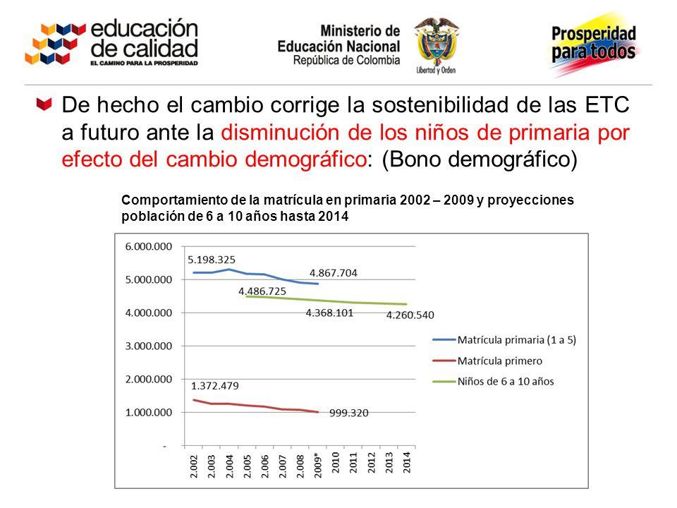 De hecho el cambio corrige la sostenibilidad de las ETC a futuro ante la disminución de los niños de primaria por efecto del cambio demográfico: (Bono