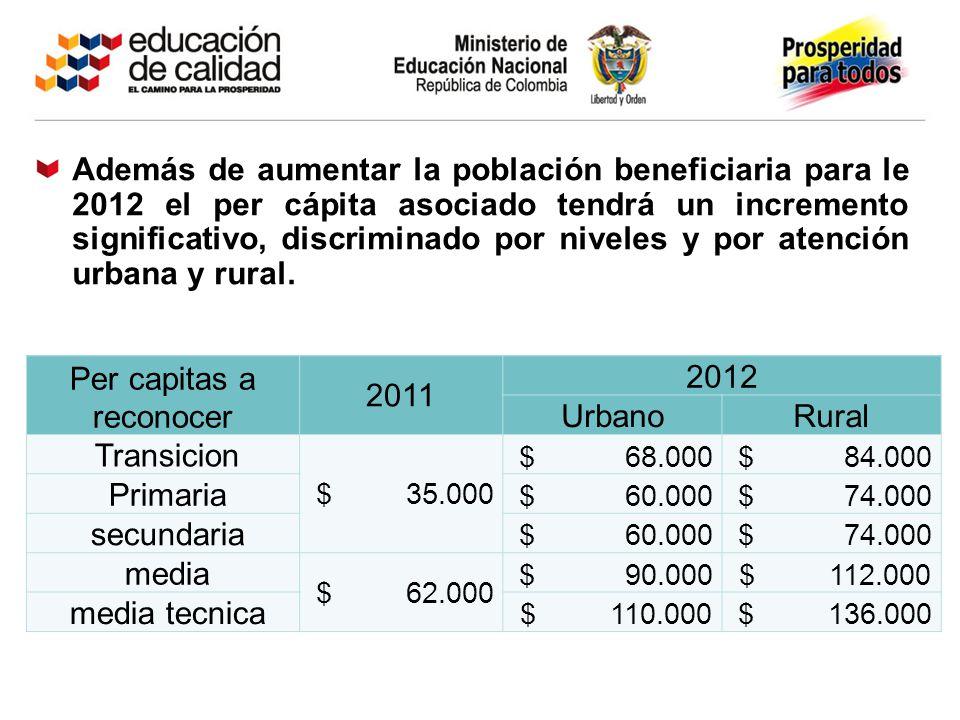 Per capitas a reconocer 2011 2012 UrbanoRural Transicion $ 35.000 $ 68.000 $ 84.000 Primaria $ 60.000 $ 74.000 secundaria $ 60.000 $ 74.000 media $ 62