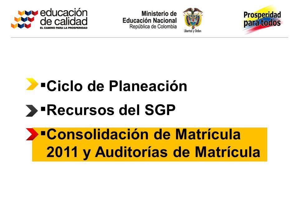 Ciclo de Planeación Recursos del SGP Consolidación de Matrícula 2011 y Auditorías de Matrícula