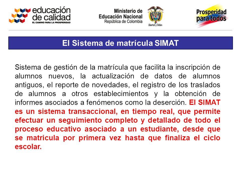 Sistema de gestión de la matrícula que facilita la inscripción de alumnos nuevos, la actualización de datos de alumnos antiguos, el reporte de novedad