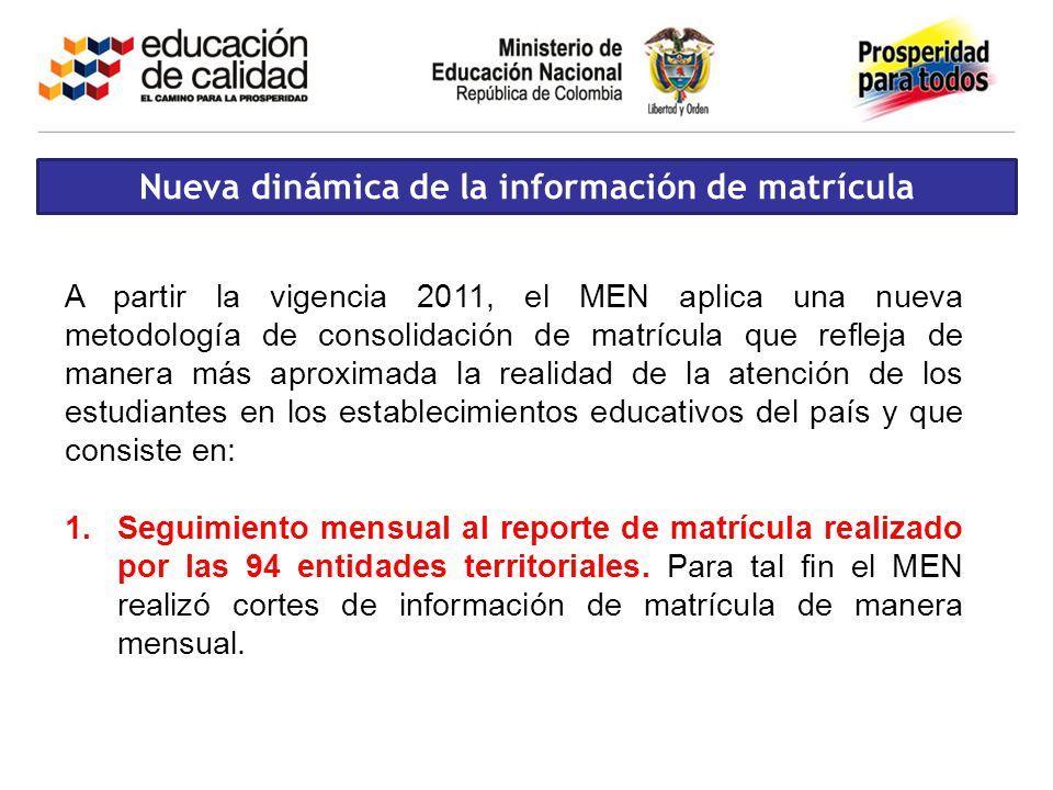 Nueva dinámica de la información de matrícula A partir la vigencia 2011, el MEN aplica una nueva metodología de consolidación de matrícula que refleja