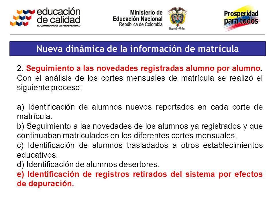 Nueva dinámica de la información de matrícula 2. Seguimiento a las novedades registradas alumno por alumno. Con el análisis de los cortes mensuales de