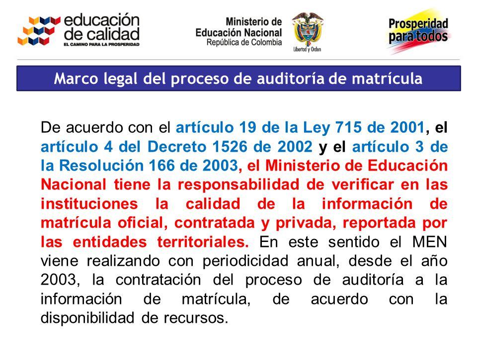 Marco legal del proceso de auditoría de matrícula De acuerdo con el artículo 19 de la Ley 715 de 2001, el artículo 4 del Decreto 1526 de 2002 y el art